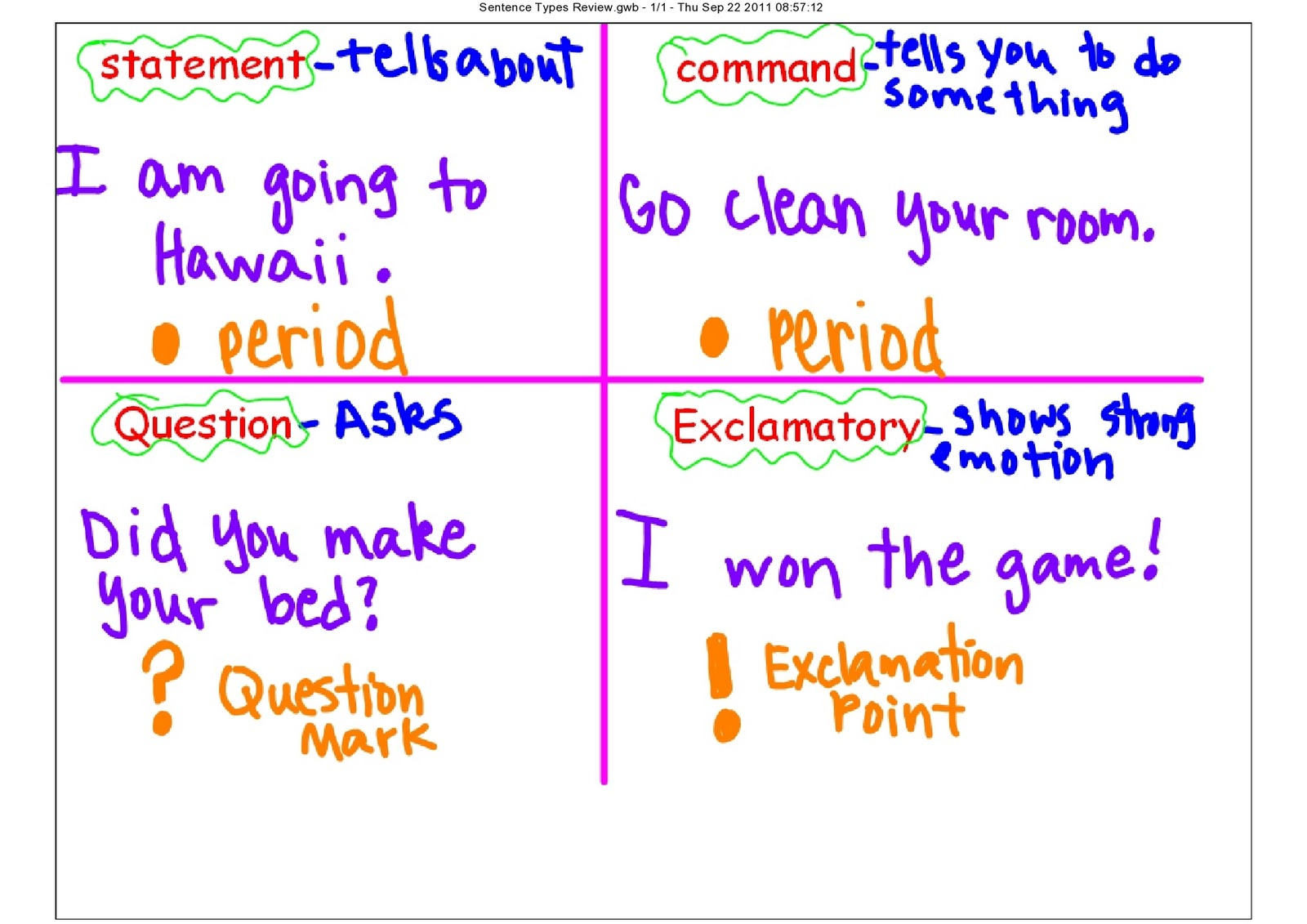 the third grade scoop sentence types and 1st 3rd person anchor charts tests tomorrow. Black Bedroom Furniture Sets. Home Design Ideas