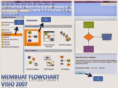 http://ebookzarmi.blogspot.co.id/2016/09/cara-membuat-flowchart-dengan-msvisio.html