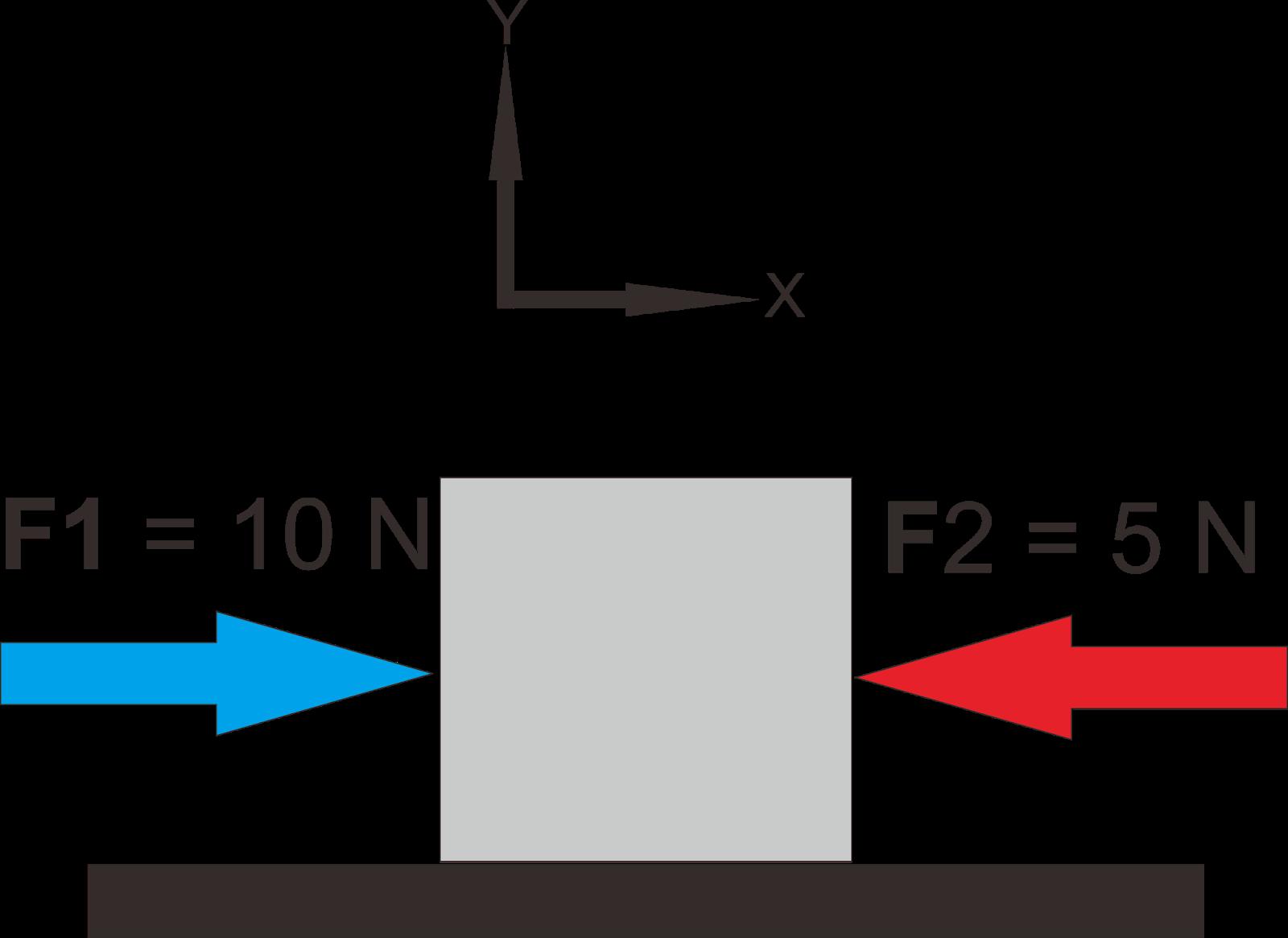 Kumpulan Soal Dan Pembahasan Soal Ujian Nasional Un Fisika Sma Part 1 Gaya Bidang Miring