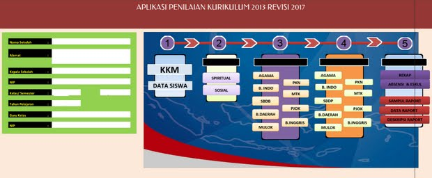 Aplikasi Raport K13 Kelas 2 Semester 2 Tanpa Password