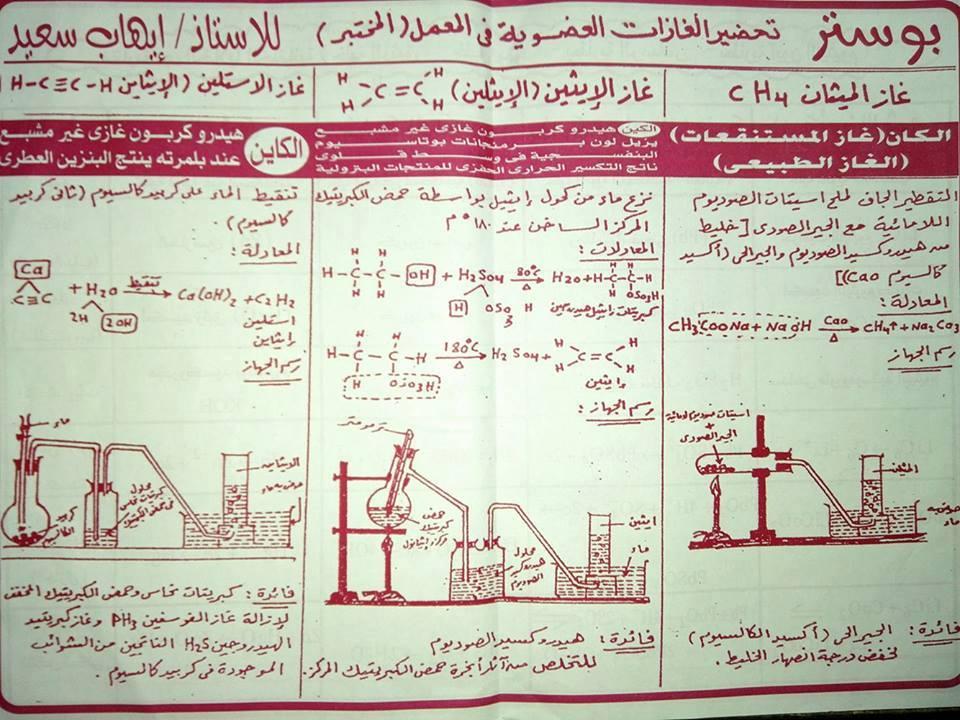 أهم المخططات والمقارنات فى منهج الكيمياء للثانوية العامة مستر إيهاب سعيد 9