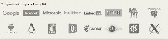 تعريف Git حسب ما جاء في الموقع الرسمي عن Git .