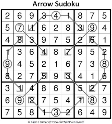 Answer of Arrow Sudoku Puzzle (Fun With Sudoku #398)