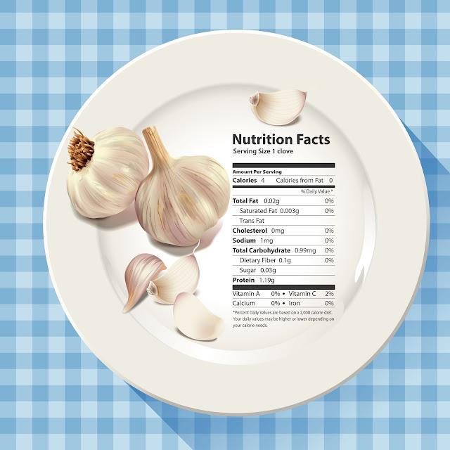 Giá trị dinh dưỡng trong củ tỏi