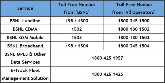BSNL Prepaid, Postpaid & Broadband Customer Care Contact Number