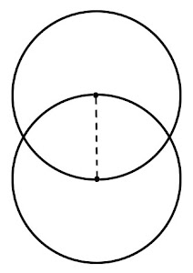 Two circles joined by a common radius, forming a Vesica Piscis. This construction of the Vesica Piscis is found in 'The New Way, Vols. 1&2' p. 236.