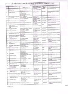 cghs-pune-list-of-empanelled-hco-page1