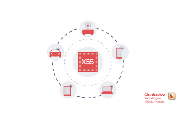 Qualcomm's Snapdragon X55 is the World's most advanced commercial 5G modem