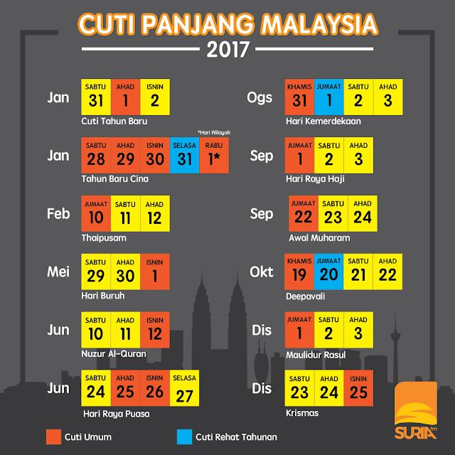 CUTI PANJANG MALAYSIA TAHUN 2017