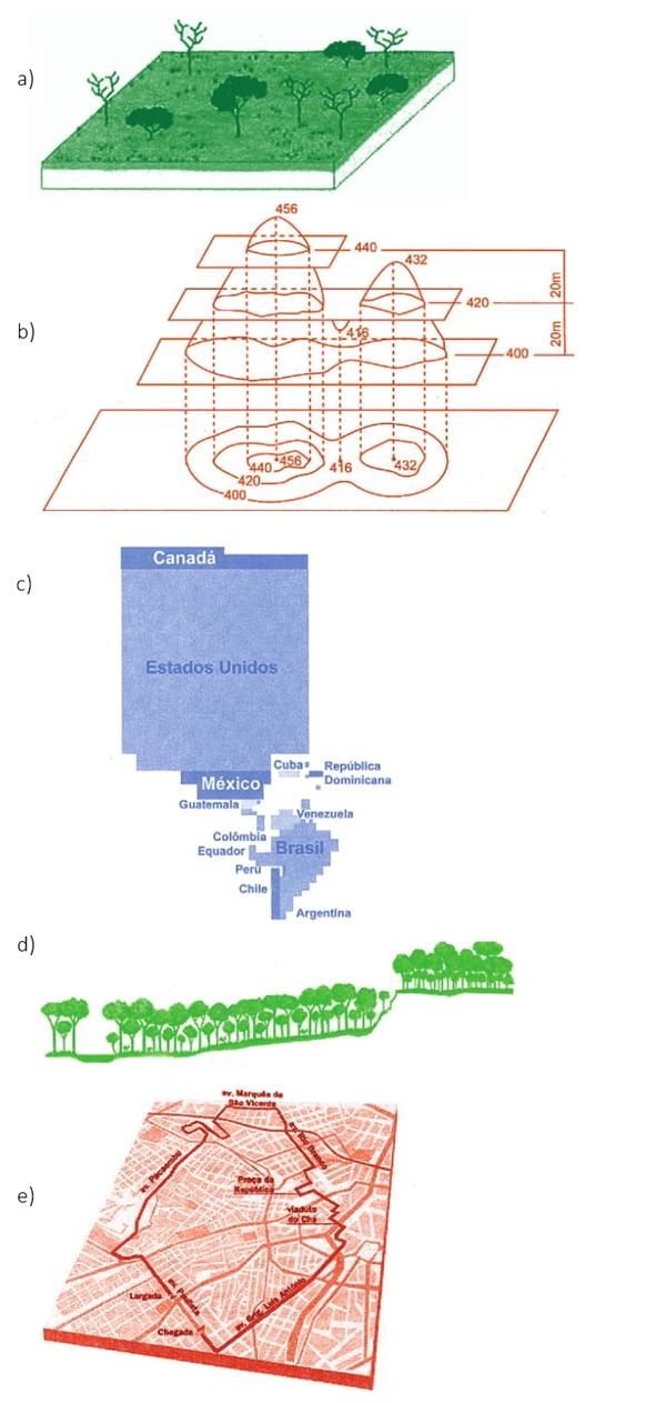 A técnica descrita foi aplicada na seguinte forma de representação do espaço