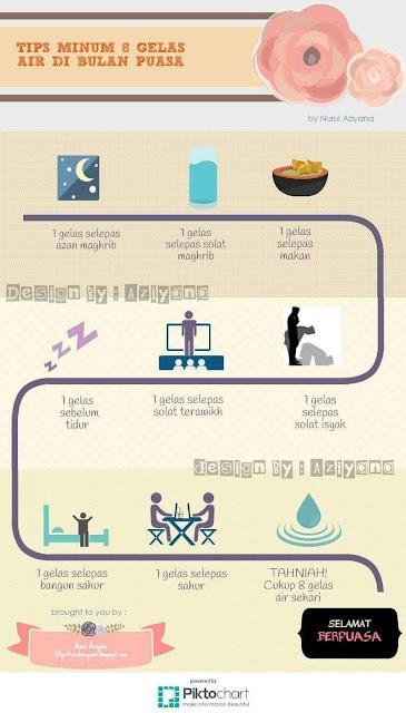 waktu minum air bulan puasa