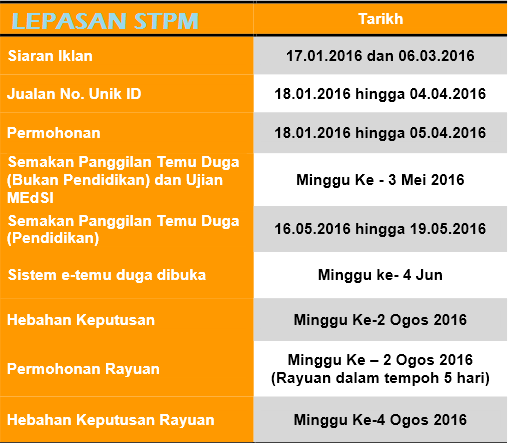 Semakan UPU 2016 Online