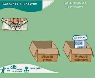 http://www.educa.jcyl.es/educacyl/cm/gallery/Recursos%20Boecillo/conocimiento/entorno2/index.htm