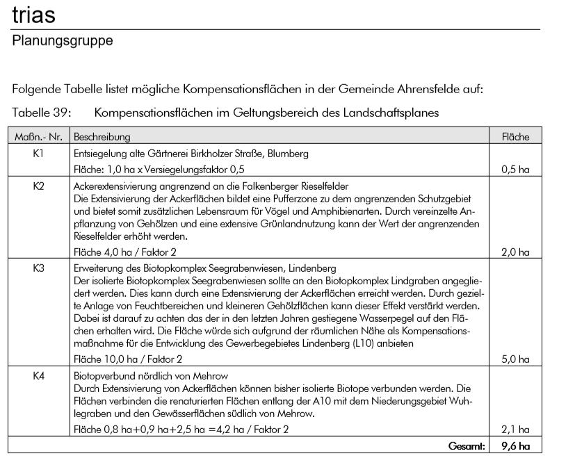 Mehrow 21: Kompensationsflächen im Gemeindegebiet für ...