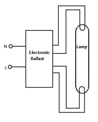 types of electrical ballasts. Black Bedroom Furniture Sets. Home Design Ideas