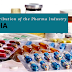 The Contribution of the Pharma Industry In India