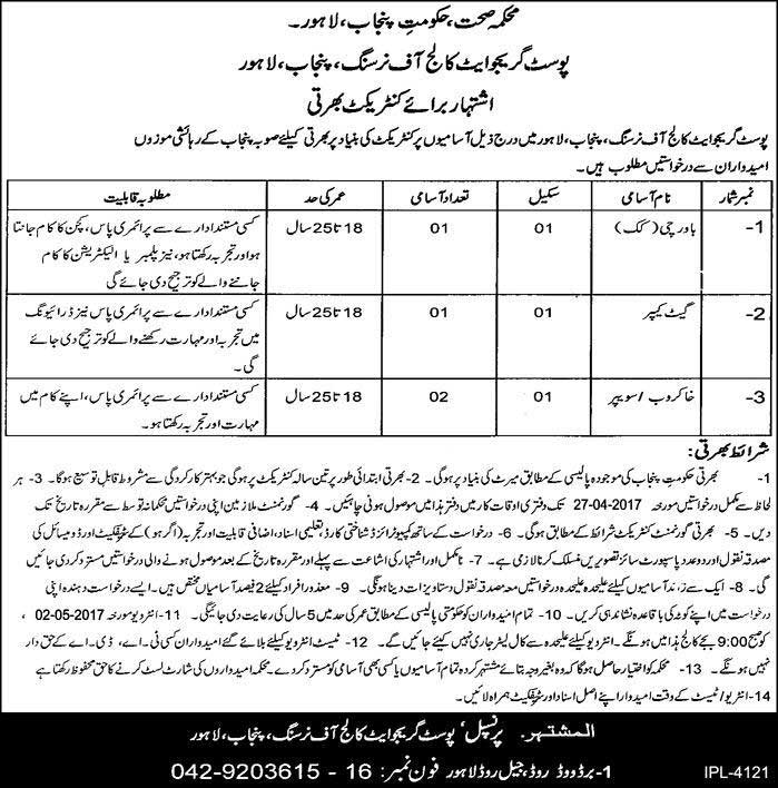 Post Graduate College of Nursing jobs in Lahore