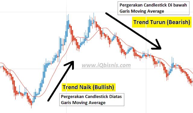 strategi trading forex yang cocok untuk pemula