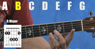 download video cara bermain gitar