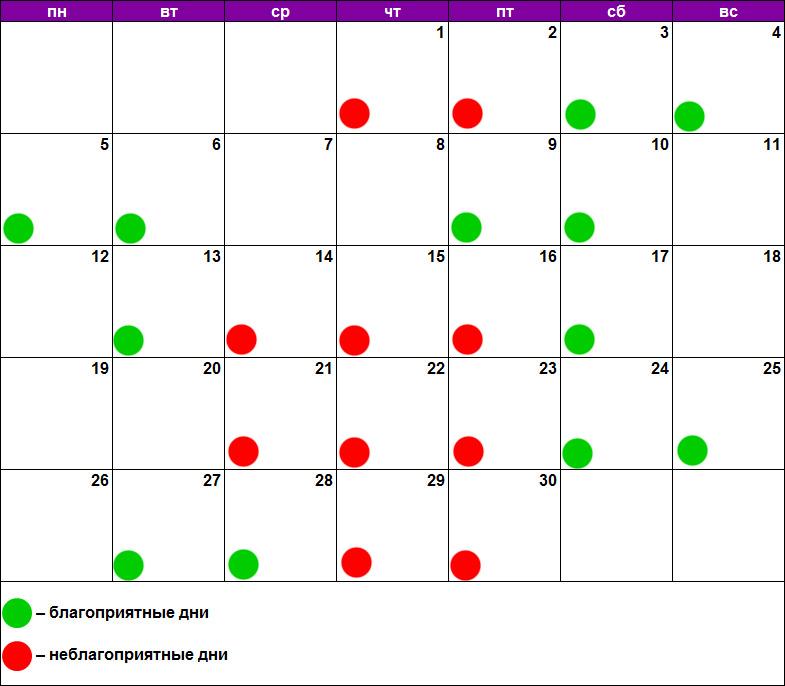 Лунный календарь лечения зубов ноябрь 2018