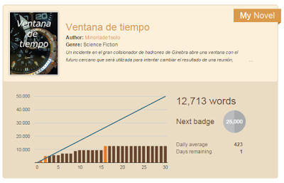 Game Over NaNoWrimo2015