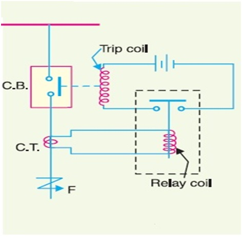 Sensational Basic Principle Of Relay Operation Electrical Concepts Wiring Cloud Hisonuggs Outletorg