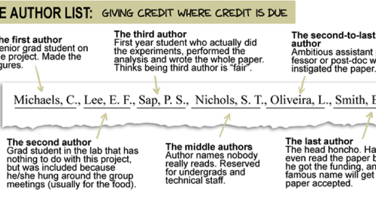 The EEB & Flow: Navigating the complexities of authorship