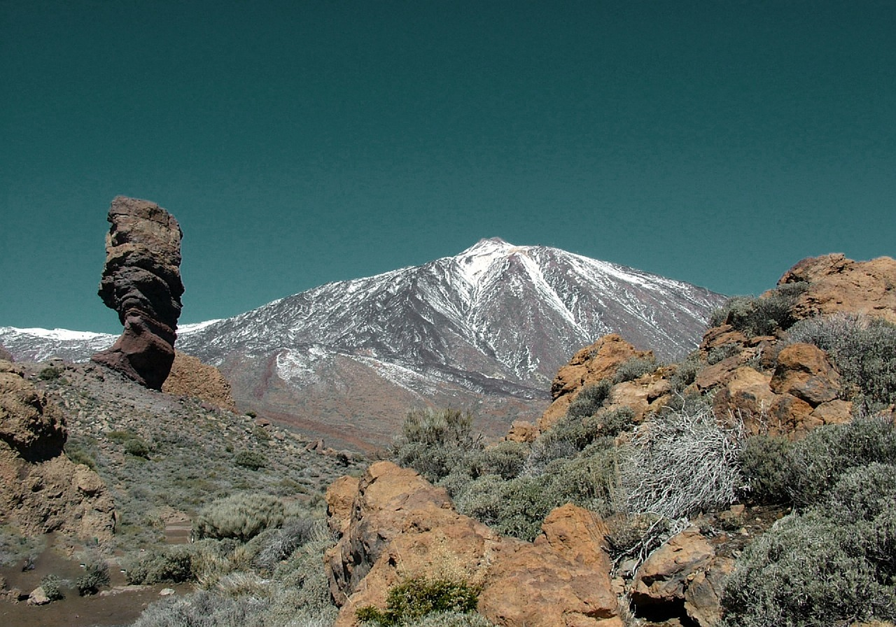 Weather Tenerife Canary Islands  Day Forecast