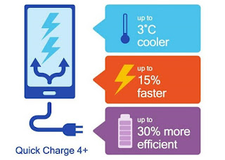 Qualcomm intros Quick Charge 4+ technology