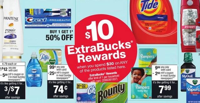 http://www.cvscouponers.com/2017/09/13-super-hot-p-extrabuck-coupon.html