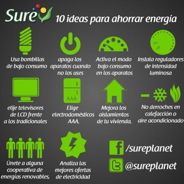 cómo ahorrar energía o electricidad