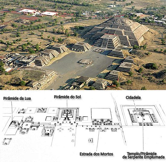 Teotihuacan - Vista Aérea - Mapa legendas