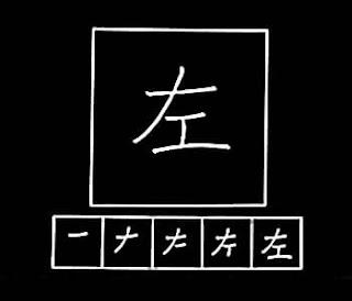 Kanji hidari kiri