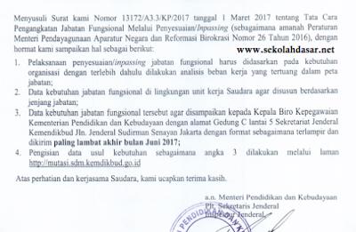 Surat Edaran Inpassing Jabatan Fungsional Guru