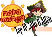 Places 1 à 5 du Top de B.Allen sur Nakamanga