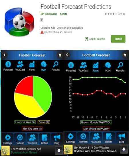 Aplikasi Prediksi Skor Bola Paling Akurat di Dunia