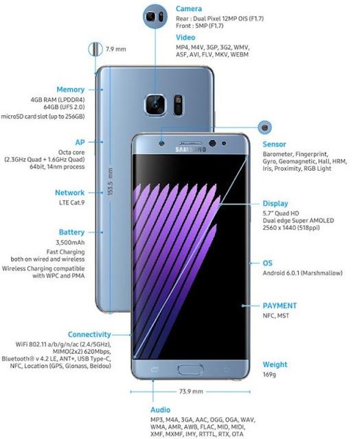 تقرير كامل عن هاتف جالكسي نوت 7 | Galaxy Note 7