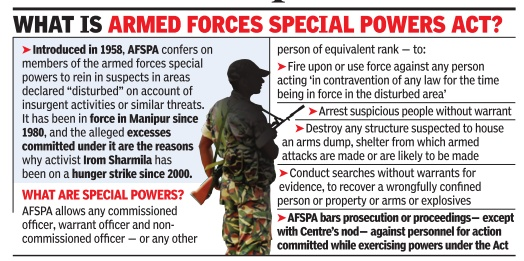 What is Armed Forces Special Powers Act