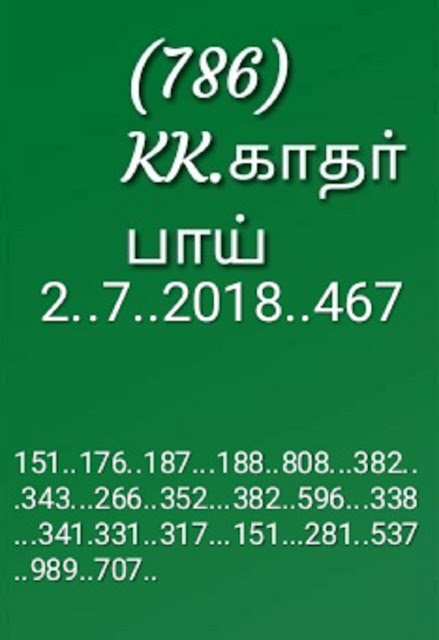 kerala lottery guessing by KK 02-07-2018 win win w-467