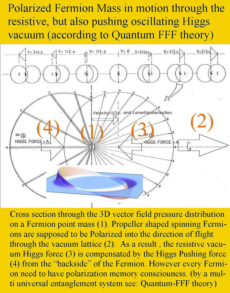a study of magnetic levitation Static magnetic levitation demonstration hamsa padmanabhan  to study the forces involved, we will assume that each of the ring magnets is a small dipole.