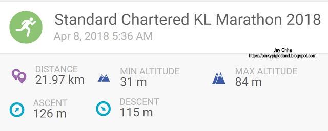 Running Marathon Jay Chha