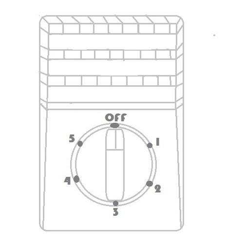 Home wiring fan regulator speed controler gadget