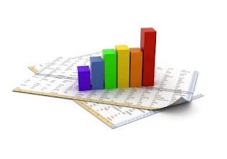 Jenis-jenis Ukuran Variabilitas dan Koefisien Varians dalam Statistika