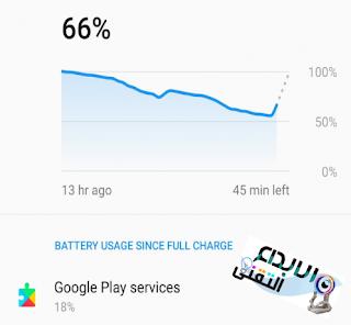 خدمات جوجل بلاي تستنفذ بطارية هاتفك