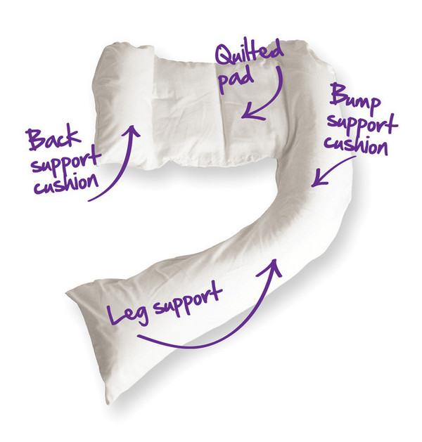 Pregnancy Support Pillows