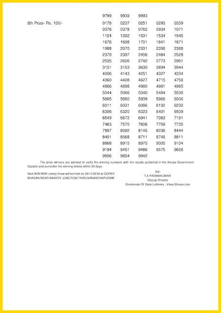 Kerala Lottery Result 19-11-2018 Win Win Lottery Results W-487 keralalotteriesresults.in-page-002