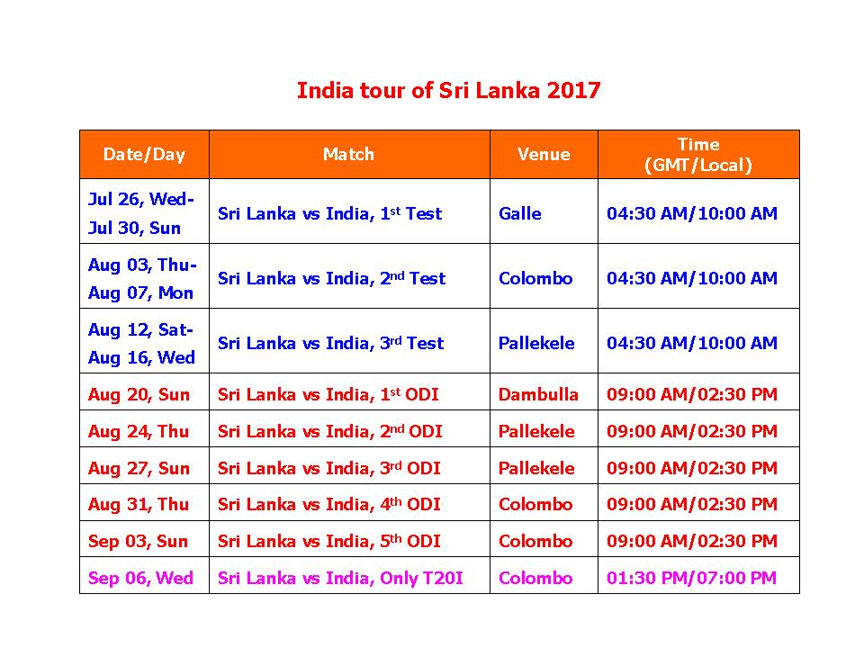 India match date time table