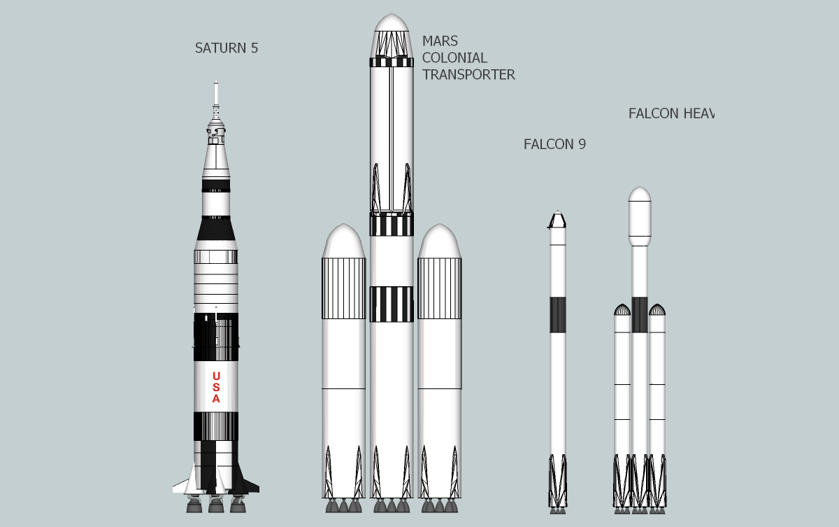 spacex will use falcon heavy for 2018 mars mission then