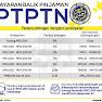 Kadar Bayaran Balik Pinjaman PTPTN Mulai 2019