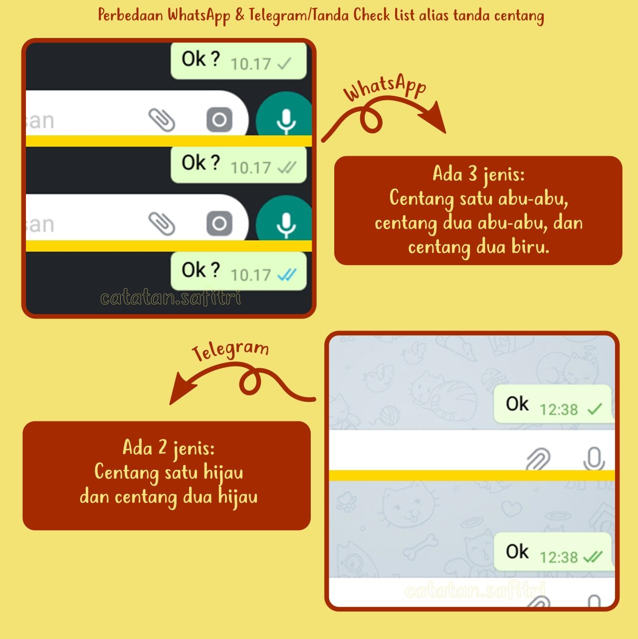 perbedaan whatsapp dan telegram bagian pertama 5 Hal Yang Membedakan Telegram Dan WhatsApp - Part 2